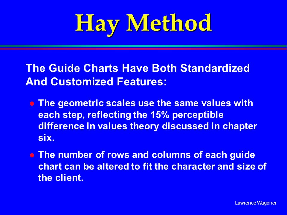 Hay Method The Guide Charts Have Both Standardized And Customized Features:
