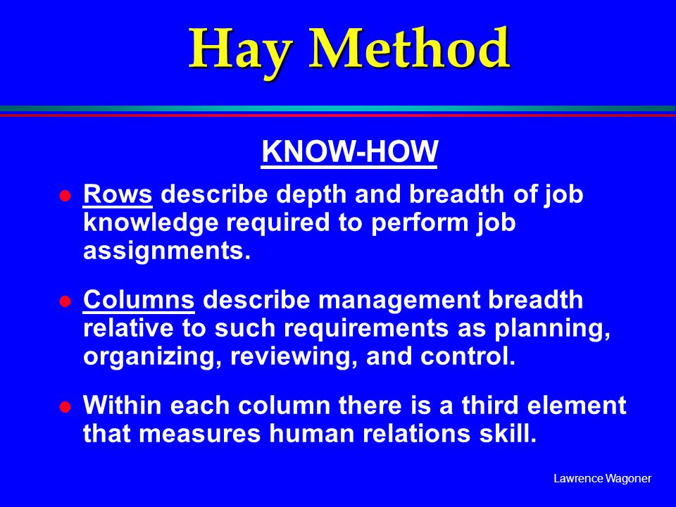 Hay Method KNOW-HOW. Rows describe depth and breadth of job knowledge required to perform job assignments.