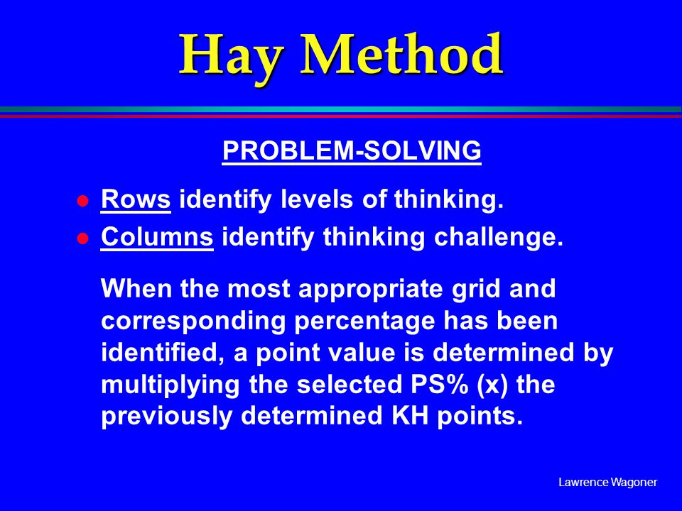 Hay Method PROBLEM-SOLVING Rows identify levels of thinking.
