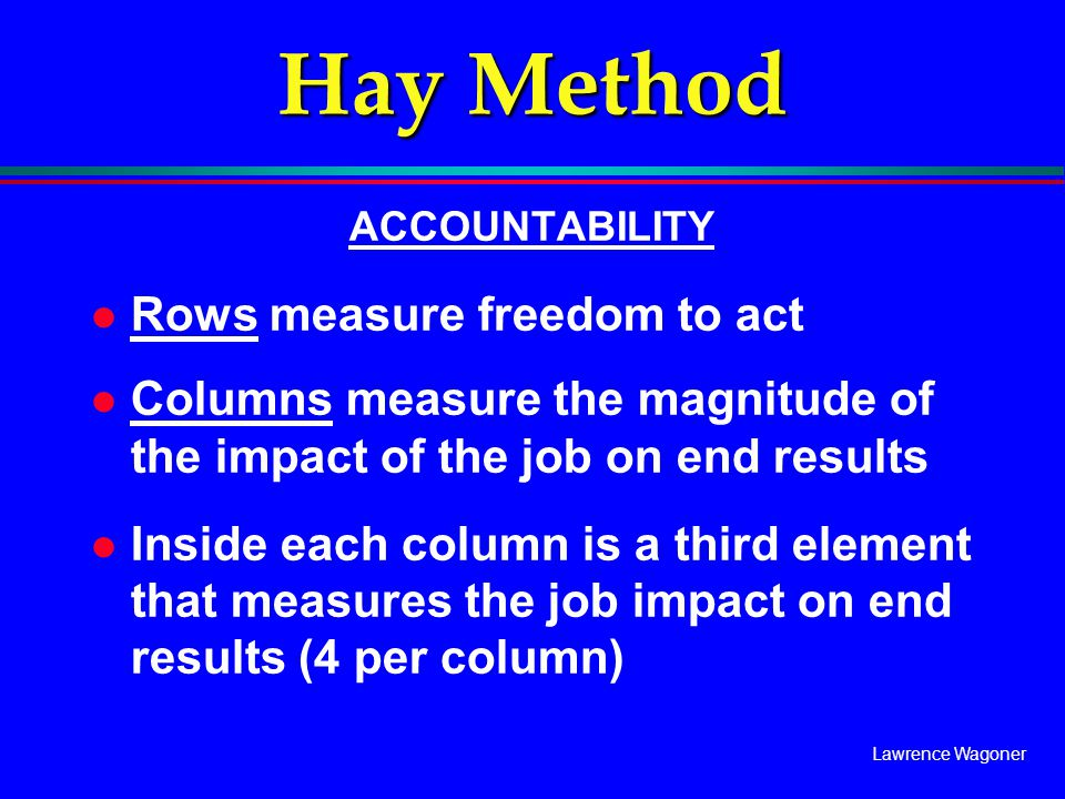 Hay Method Rows measure freedom to act