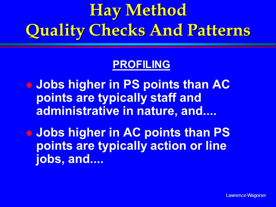 Hay Method Quality Checks And Patterns
