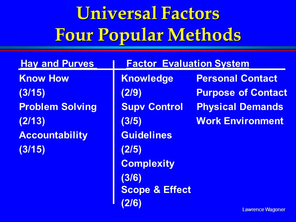 Universal Factors Four Popular Methods
