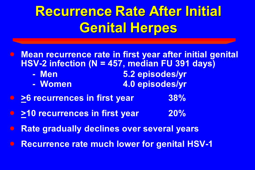 Recurrence Rate After Initial Genital Herpes