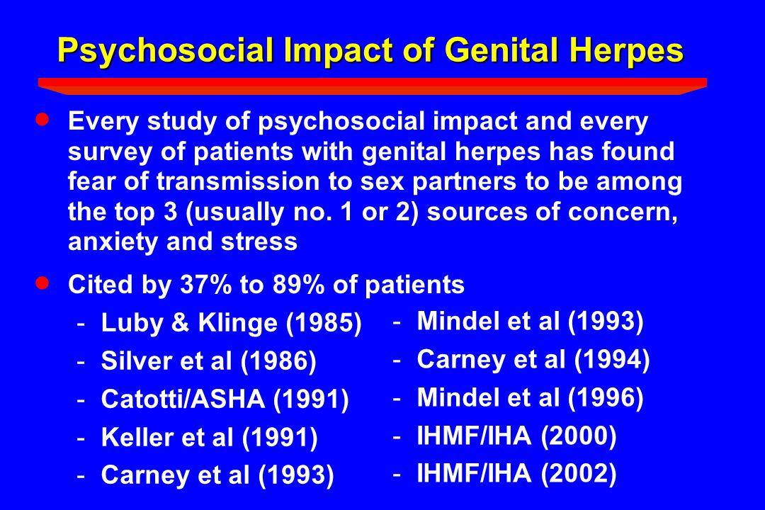 Psychosocial Impact of Genital Herpes