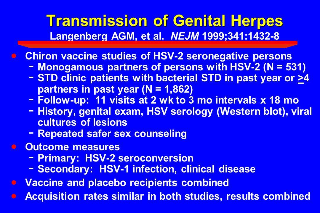 Transmission of Genital Herpes Langenberg AGM, et al