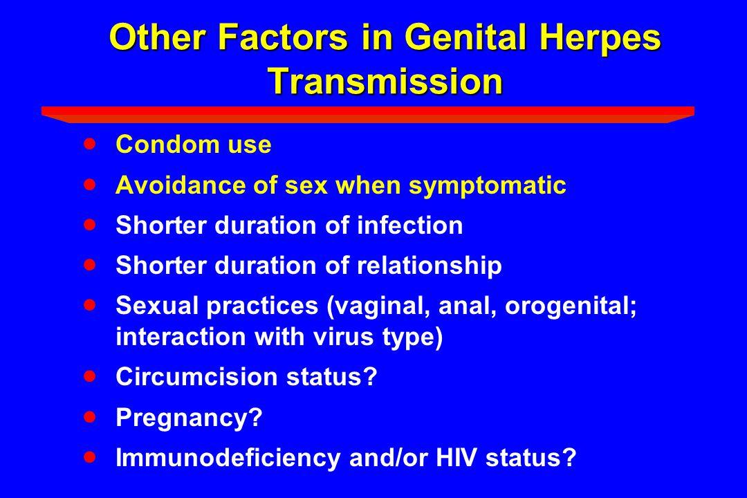 Other Factors in Genital Herpes Transmission