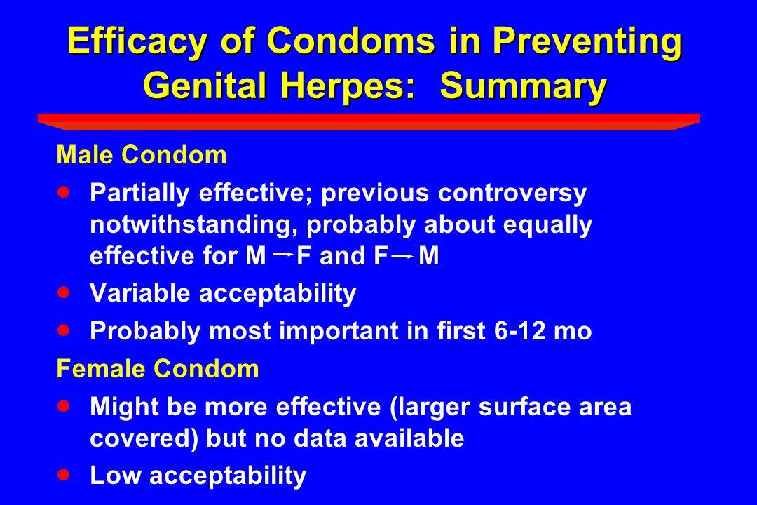 Efficacy of Condoms in Preventing Genital Herpes: Summary