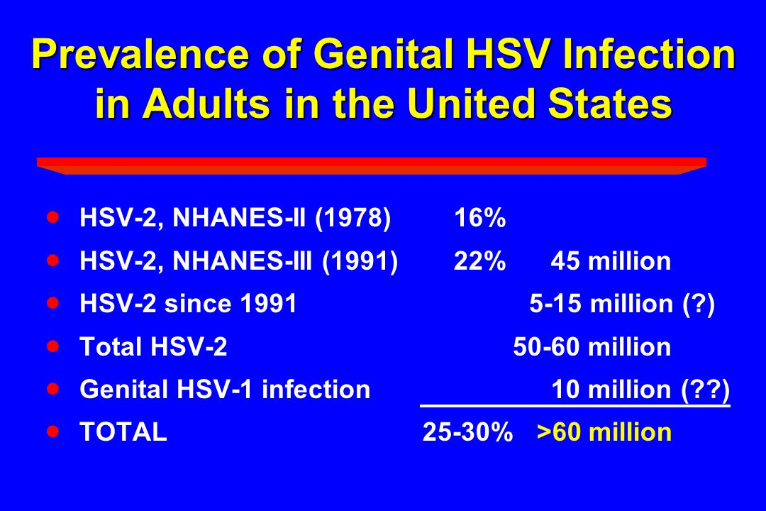 Prevalence of Genital HSV Infection in Adults in the United States