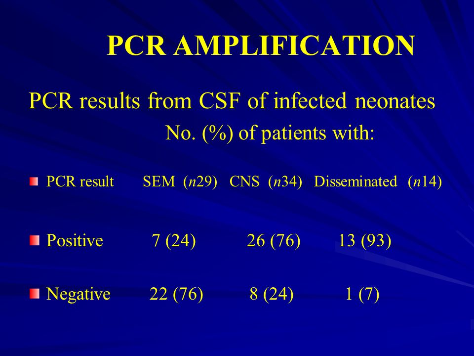 PCR results from CSF of infected neonates