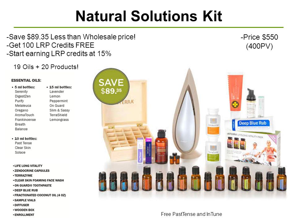 Natural Solutions Kit -Price $550 (400PV)