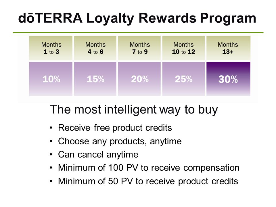 dōTERRA Loyalty Rewards Program