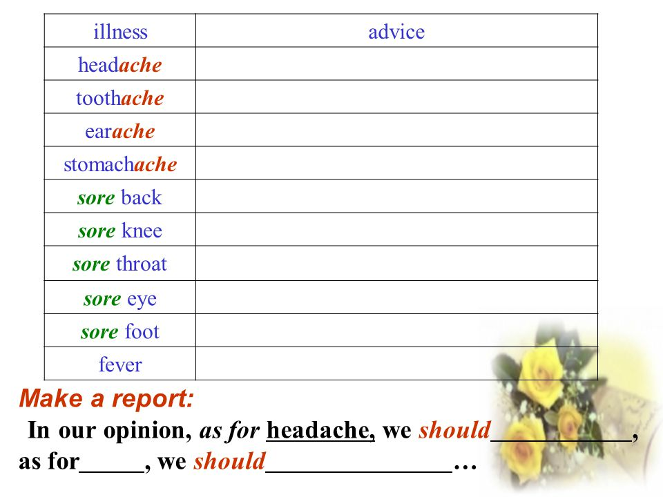 Make a report: as for , we should … illness advice headache toothache