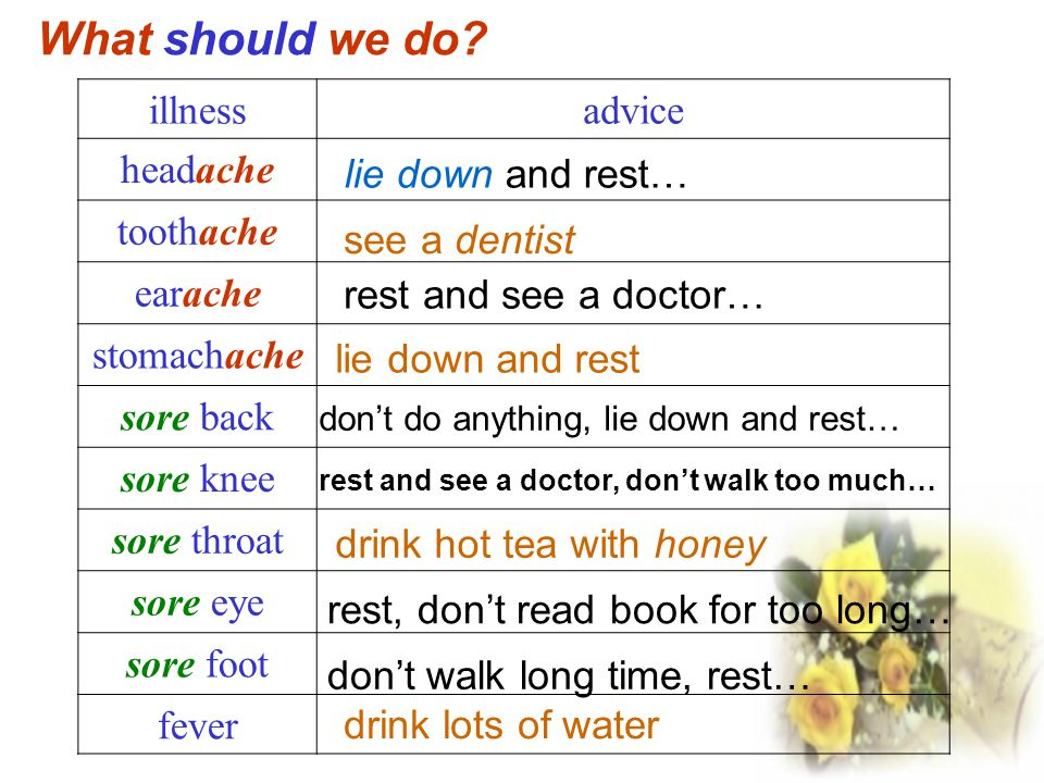 What should we do illness advice headache toothache earache