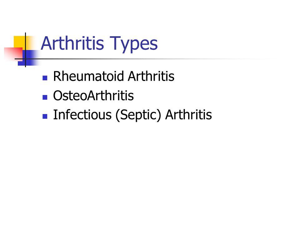 Arthritis Types Rheumatoid Arthritis OsteoArthritis