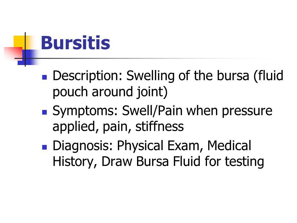 Bursitis Description: Swelling of the bursa (fluid pouch around joint)
