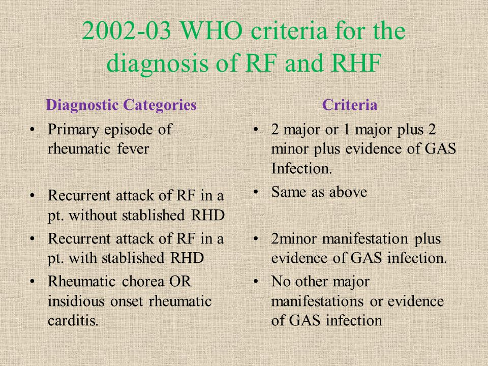 2002-03 WHO criteria for the diagnosis of RF and RHF