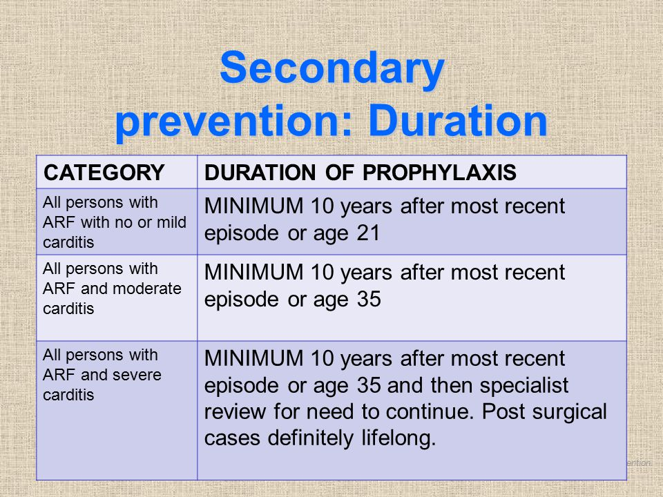 Secondary prevention: Duration