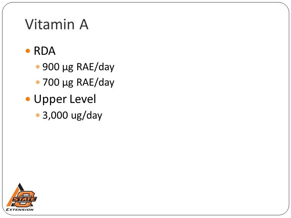 Vitamin A RDA Upper Level 900 µg RAE/day 700 µg RAE/day 3,000 ug/day