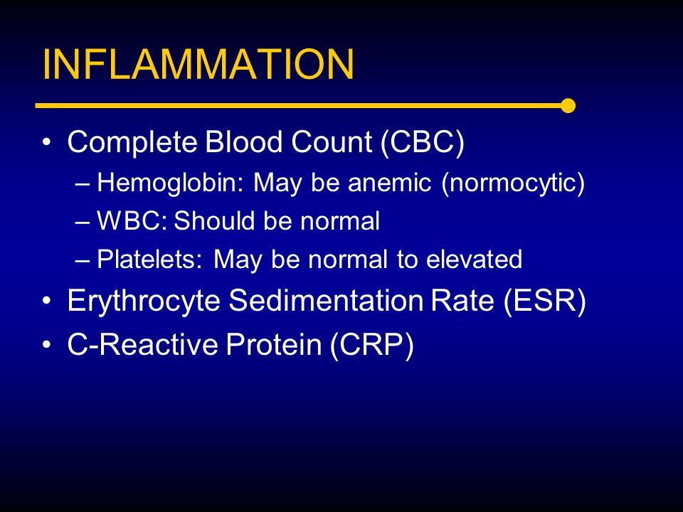 INFLAMMATION Complete Blood Count (CBC)