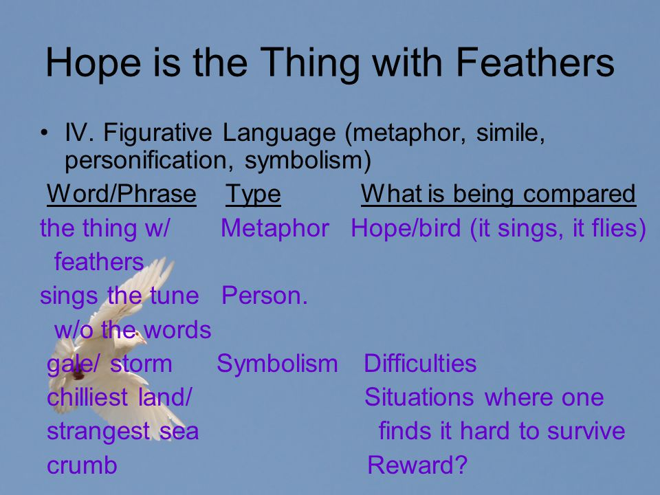 "hope is the thing with feathers analysis essay Hope is the thing with feathers"" in the poem ""hope is the thing with feathers"" by emily dickinson the contrast between the struggles, or darkness in life, and the hope that brings people."