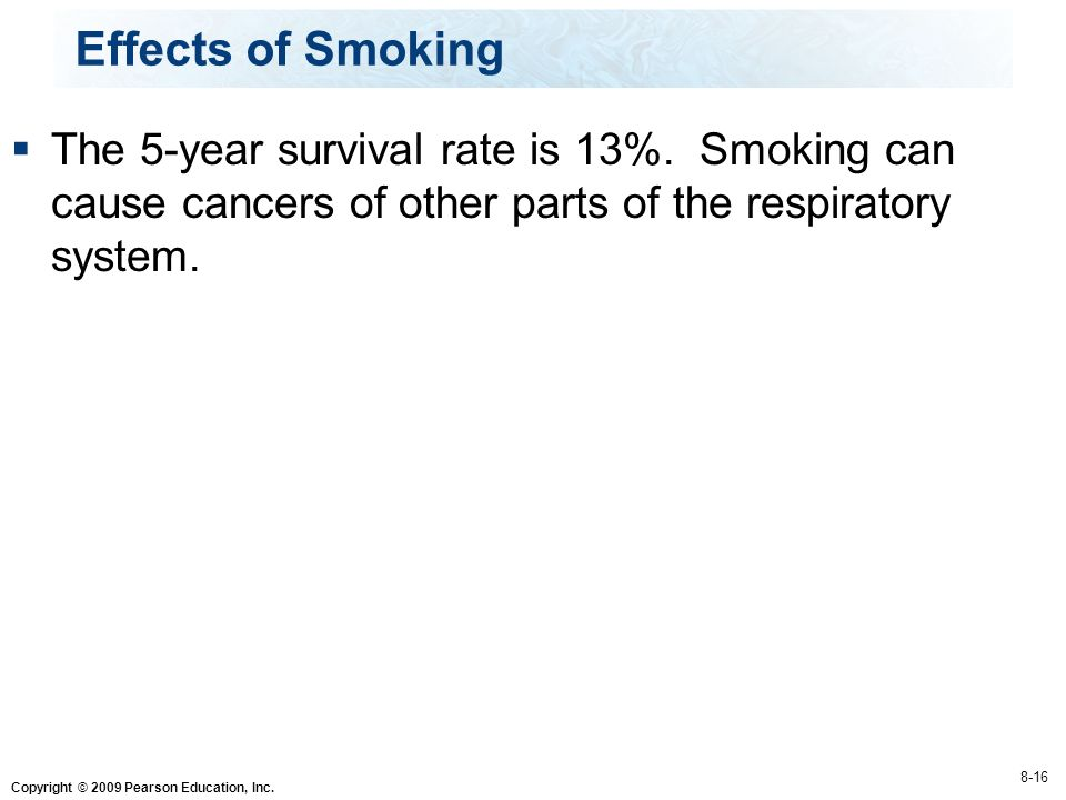 Effects of Smoking The 5-year survival rate is 13%. Smoking can cause cancers of other parts of the respiratory system.