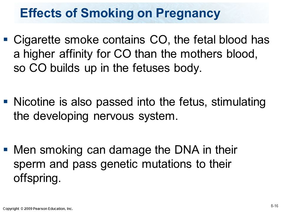 Effects of Smoking on Pregnancy