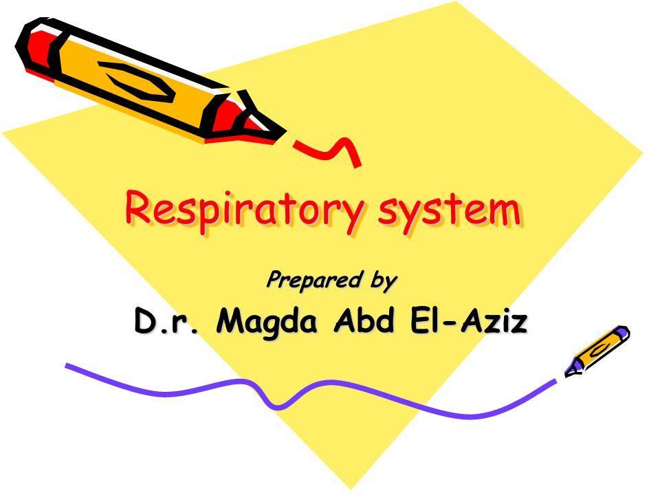 Prepared by D.r. Magda Abd El-Aziz