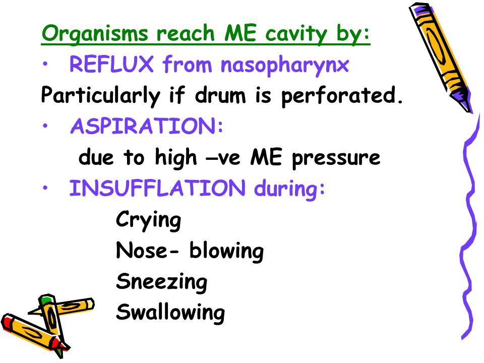 Organisms reach ME cavity by: