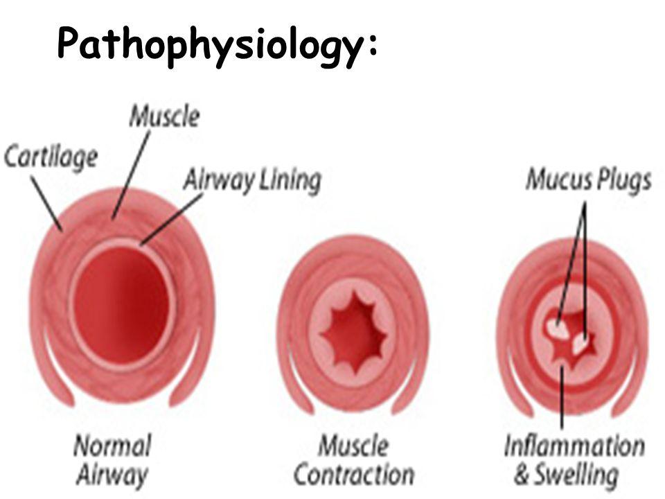 Pathophysiology:
