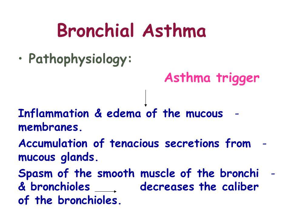 Bronchial Asthma Pathophysiology: Asthma trigger