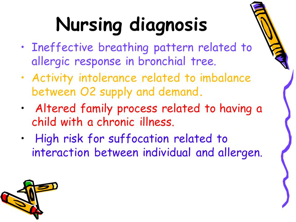 Nursing diagnosis Ineffective breathing pattern related to allergic response in bronchial tree.