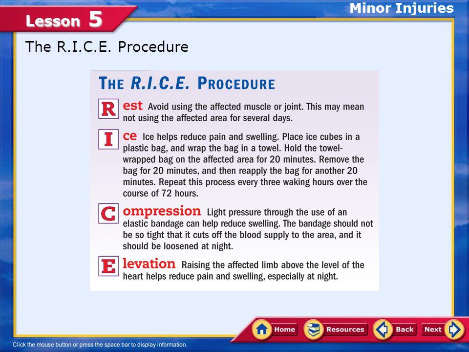 Minor Injuries The R.I.C.E. Procedure
