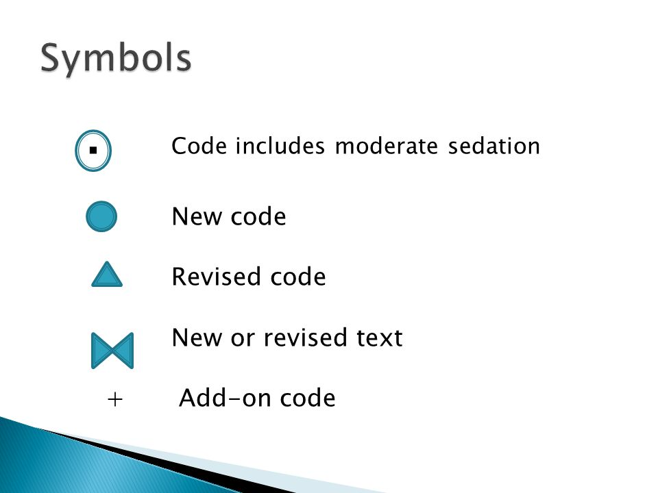 Symbols New code Revised code New or revised text + Add-on code