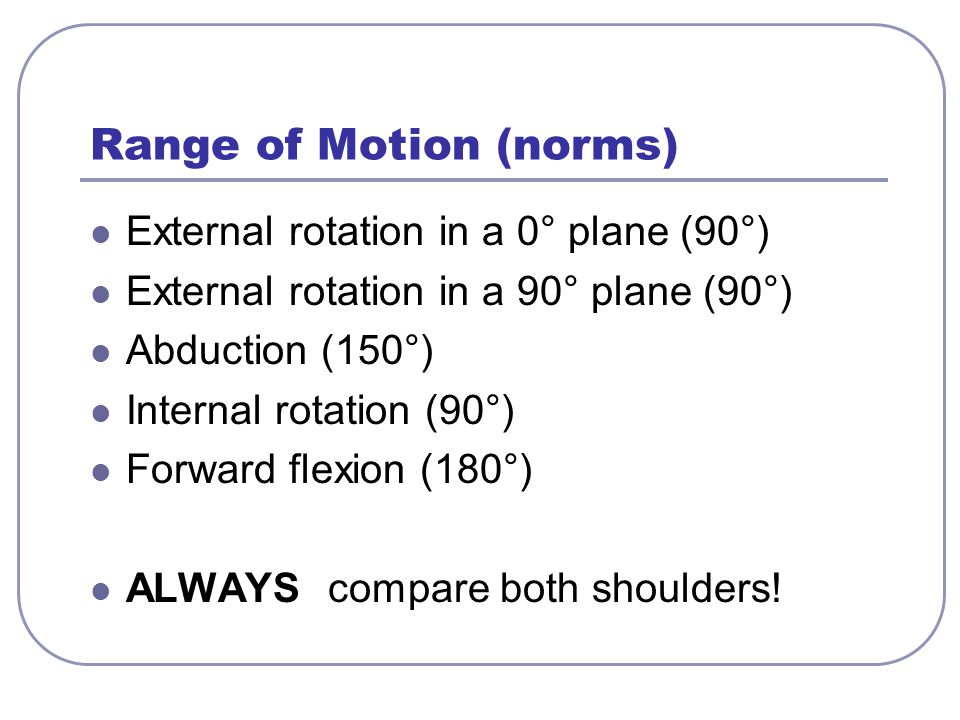 Range of Motion (norms)