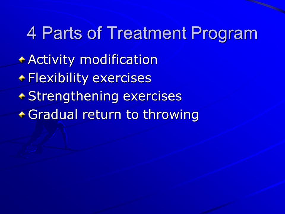 4 Parts of Treatment Program