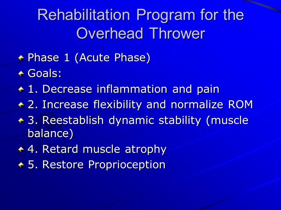 Rehabilitation Program for the Overhead Thrower