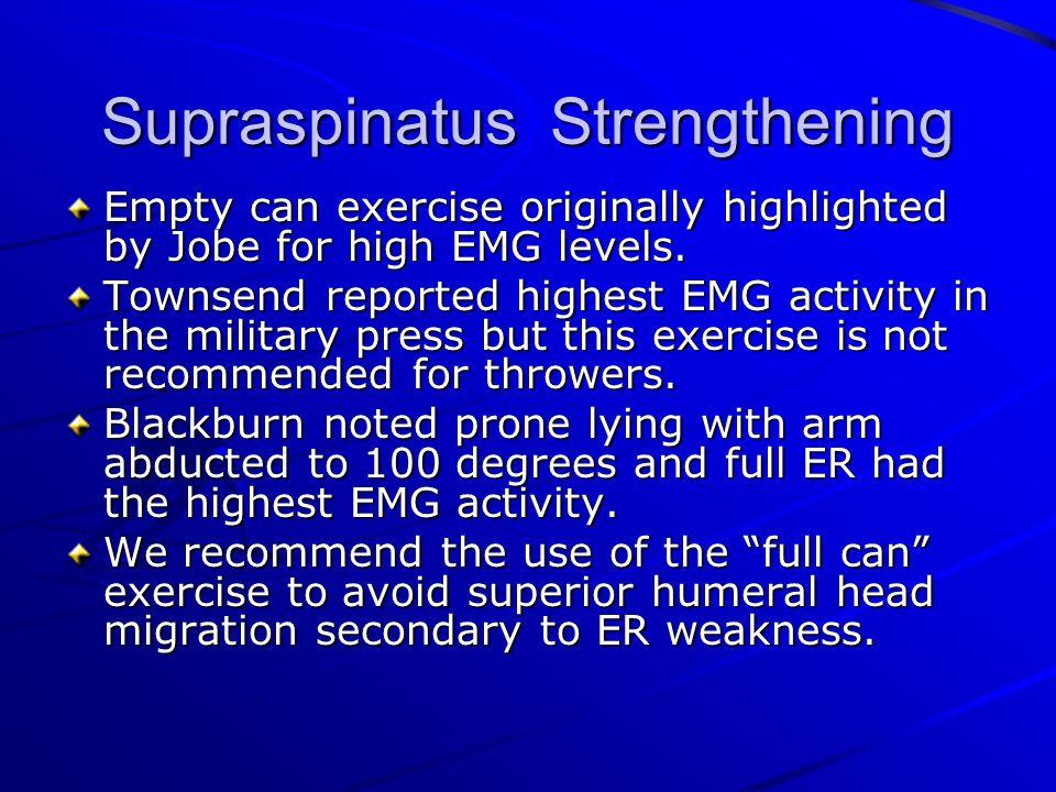 Supraspinatus Strengthening