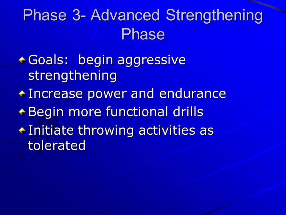 Phase 3- Advanced Strengthening Phase