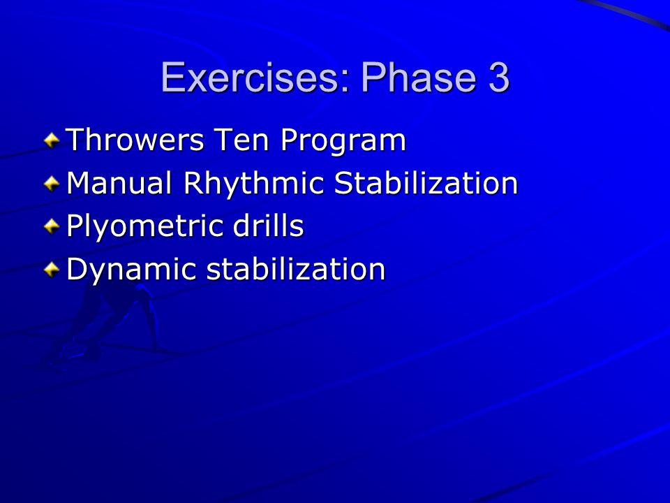Exercises: Phase 3 Throwers Ten Program Manual Rhythmic Stabilization