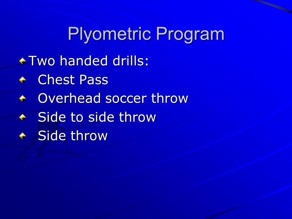 Plyometric Program Two handed drills: Chest Pass Overhead soccer throw