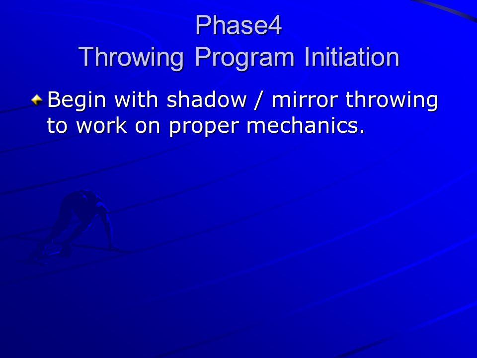 Phase4 Throwing Program Initiation