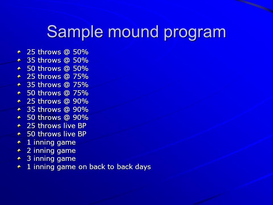 Sample mound program 25 throws @ 50% 35 throws @ 50% 50 throws @ 50%