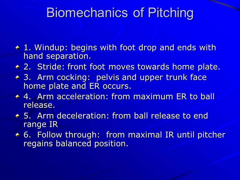 Biomechanics of Pitching