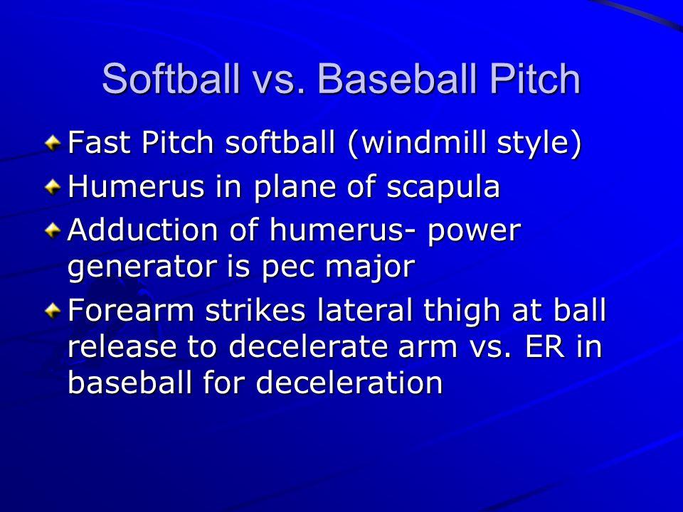 Softball vs. Baseball Pitch