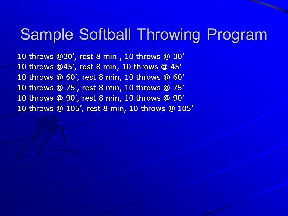 Sample Softball Throwing Program