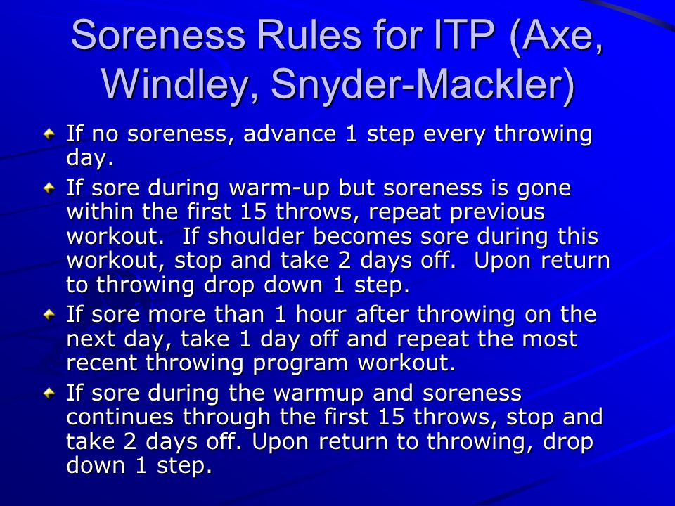 Soreness Rules for ITP (Axe, Windley, Snyder-Mackler)