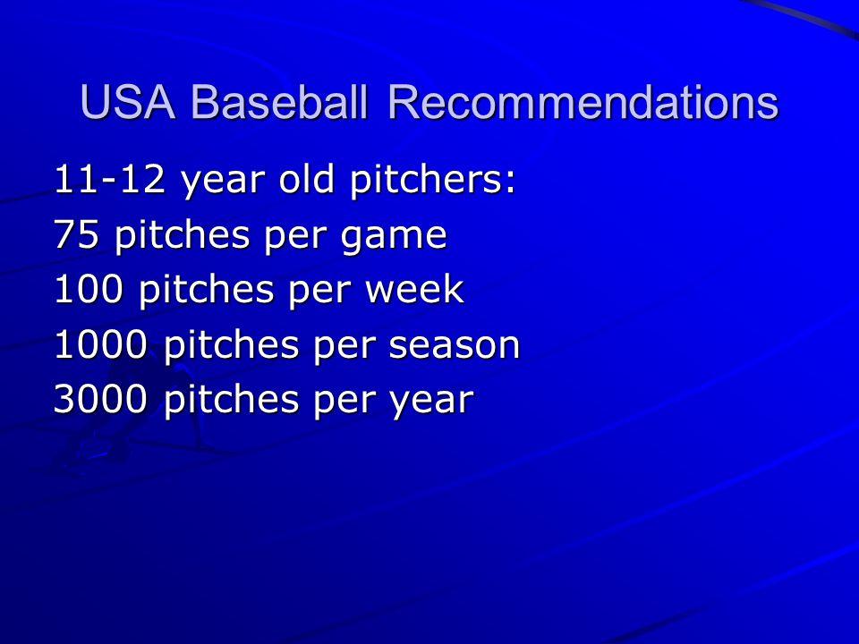 USA Baseball Recommendations