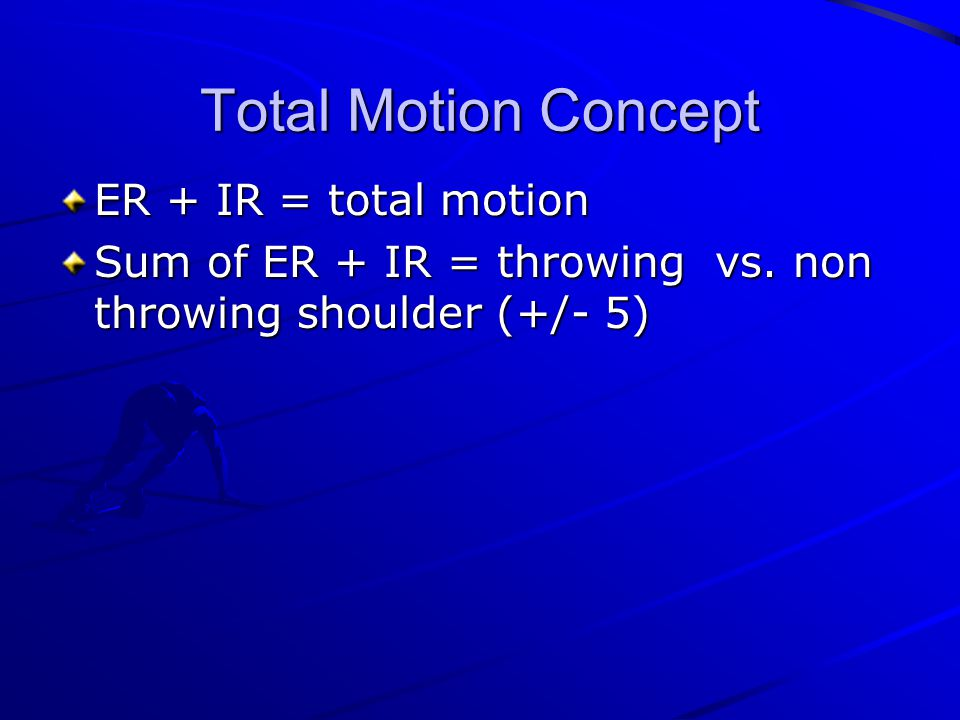 Total Motion Concept ER + IR = total motion