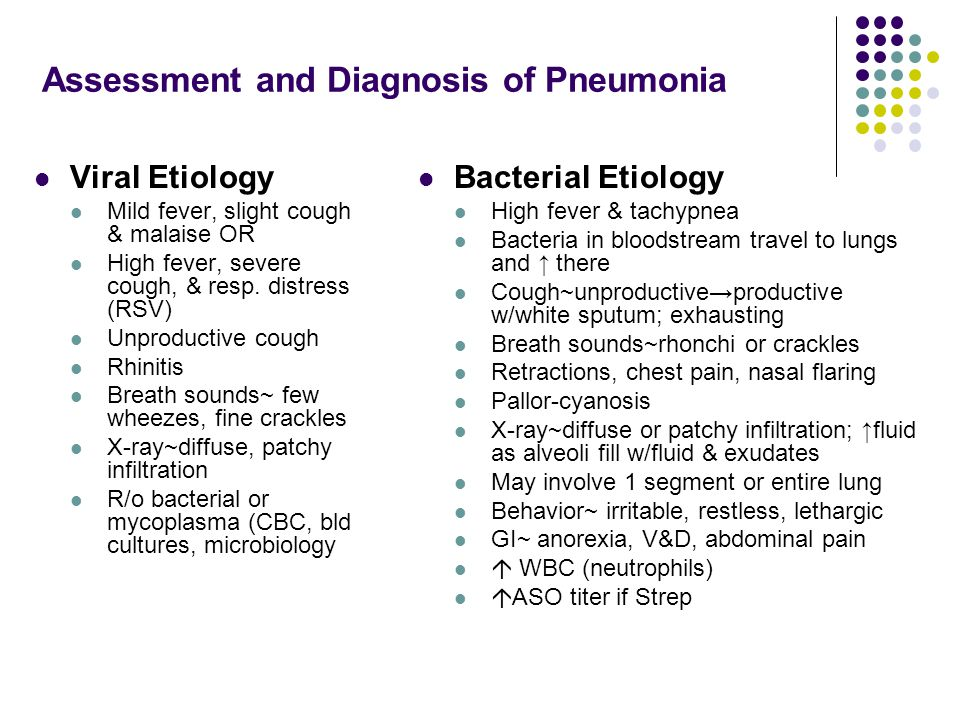 Assessment and Diagnosis of Pneumonia