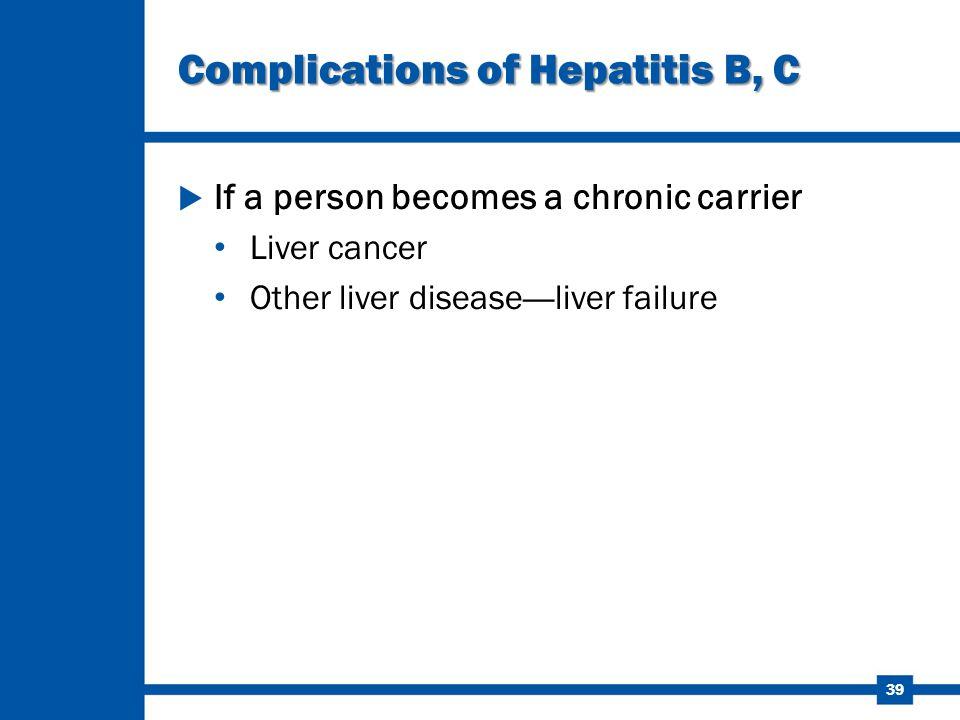 Complications of Hepatitis B, C